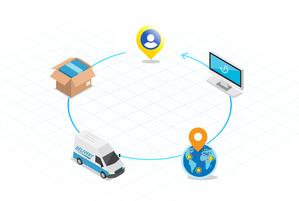 Logistics business - Reduce operations cost using Location intelligence